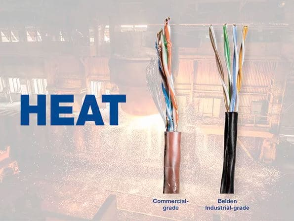 Belden hot industrial cable