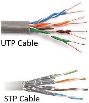 UTP STP International