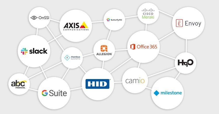 Cloud based security integrations