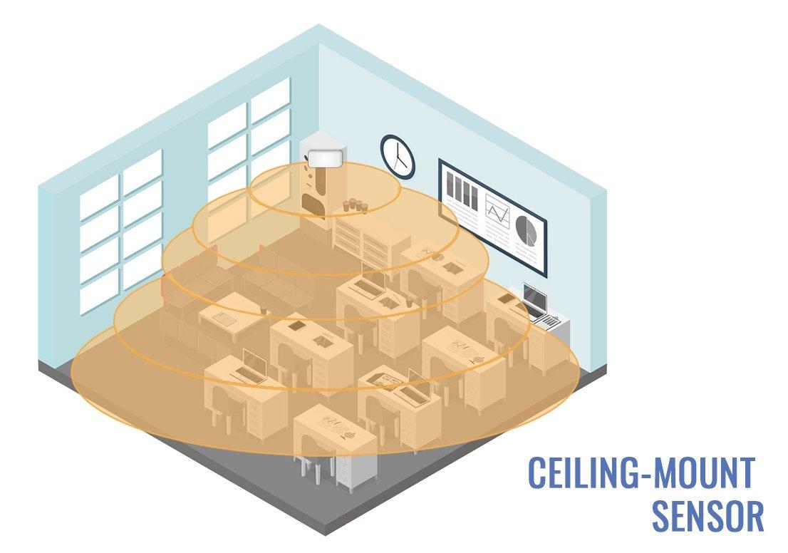 Ceiling-Mount Sensor (1)