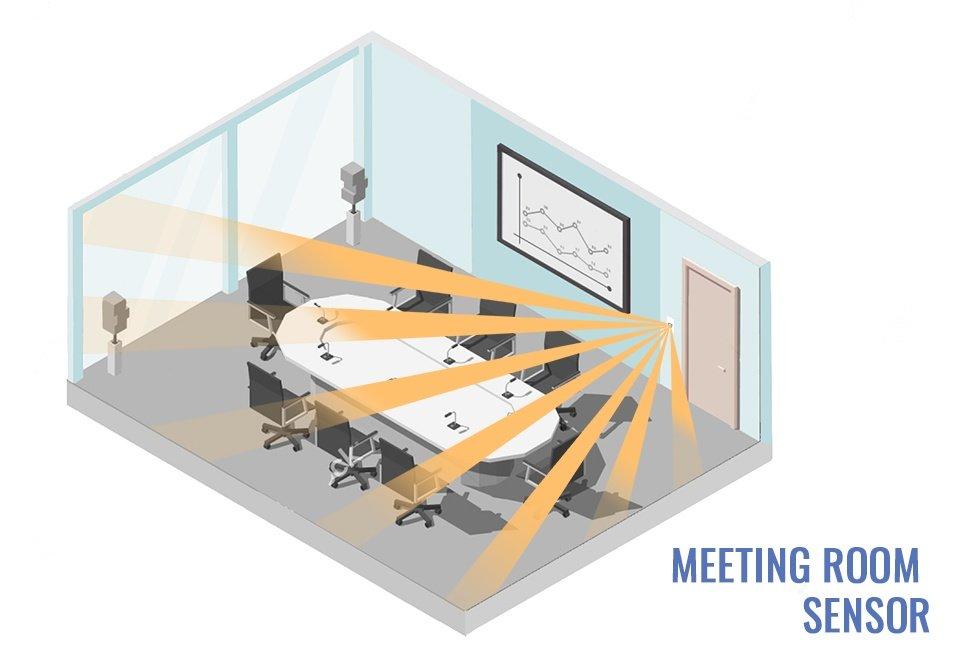 Meeting Room Sensor 2